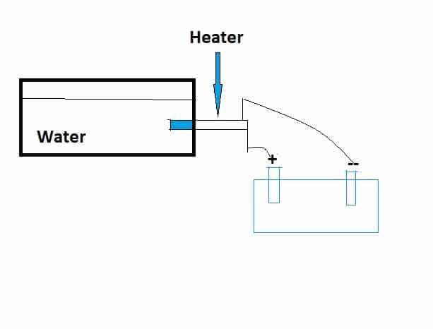 Battery Powered Stock Tank Heater